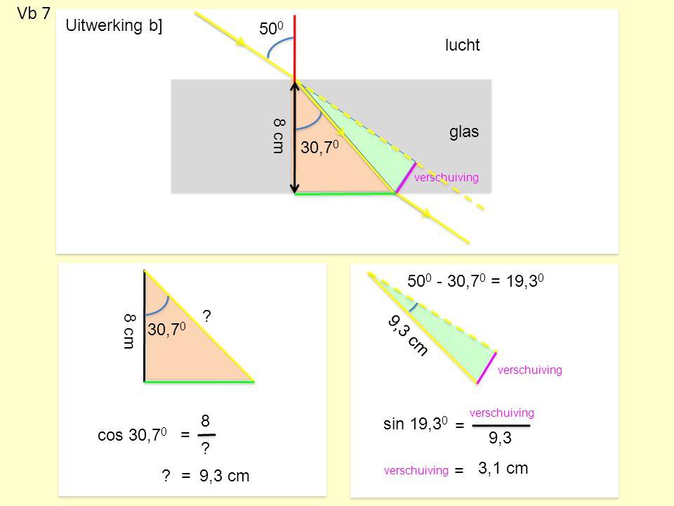 Vb 7 Uitwerking b] 500 lucht glas 8 cm 30,70 500 - 30,70 = 19,30